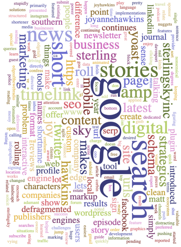 Joy Hawkins Google Maps myth transcript wordcloud